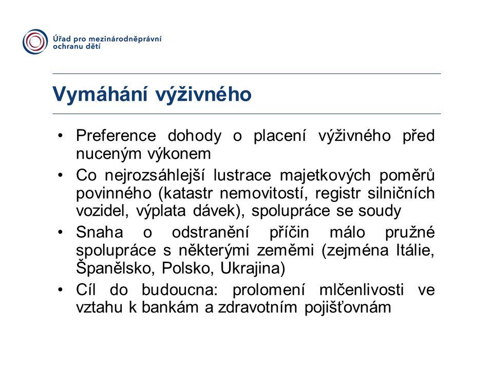 Vymáhání výživného Preference dohody o placení výživného před nuceným výkonem Co nejrozsáhlejší lustrace majetkových poměrů povinného (katastr nemovitostí, registr silničních vozidel, výplata dávek), spolupráce se soudy Snaha o odstranění příčin málo pružné spolupráce s některými zeměmi (zejména Itálie, Španělsko, Polsko, Ukrajina) Cíl do budoucna: prolomení mlčenlivosti ve vztahu k bankám a zdravotním pojišťovnám