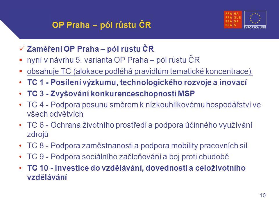 WWW.OPPA.CZ | WWW.OPPK.CZ OP Praha – pól růstu ČR 10 Zaměření OP Praha – pól růstu ČR  nyní v návrhu 5.