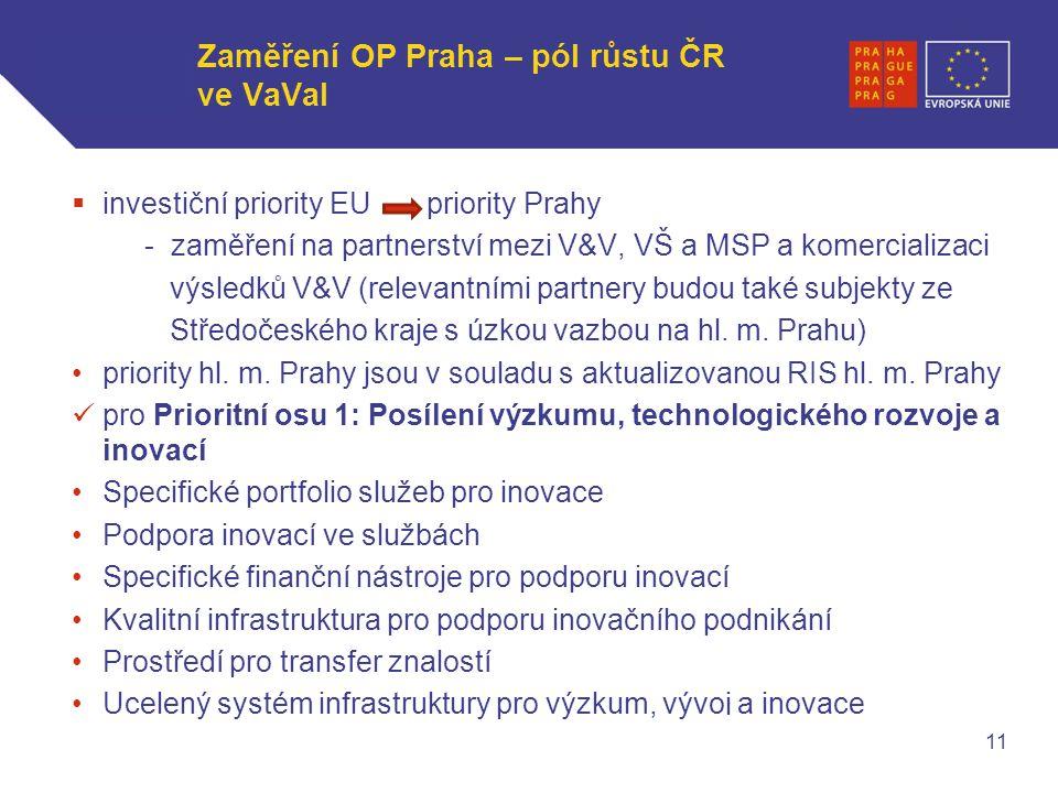 WWW.OPPA.CZ | WWW.OPPK.CZ Zaměření OP Praha – pól růstu ČR ve VaVaI  investiční priority EU priority Prahy - zaměření na partnerství mezi V&V, VŠ a MSP a komercializaci výsledků V&V (relevantními partnery budou také subjekty ze Středočeského kraje s úzkou vazbou na hl.