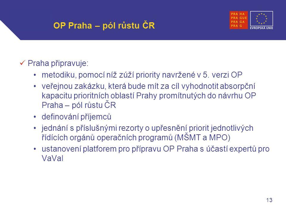WWW.OPPA.CZ | WWW.OPPK.CZ OP Praha – pól růstu ČR Praha připravuje: metodiku, pomocí níž zúží priority navržené v 5.