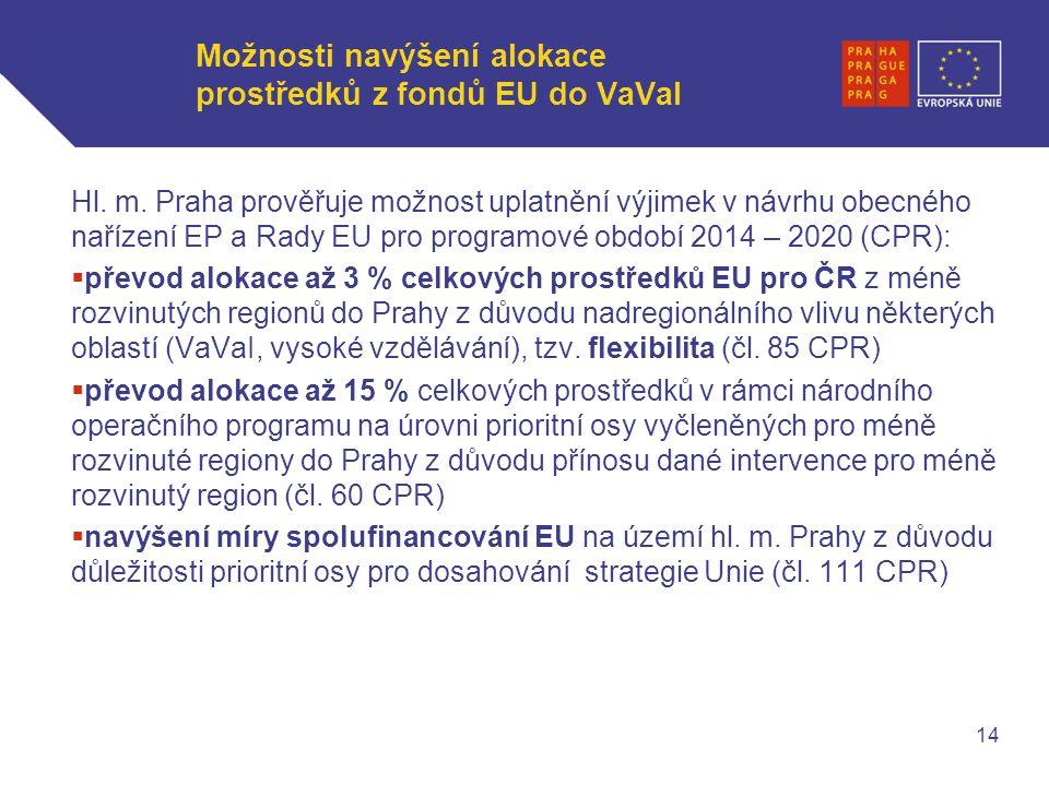 WWW.OPPA.CZ | WWW.OPPK.CZ Možnosti navýšení alokace prostředků z fondů EU do VaVaI Hl.