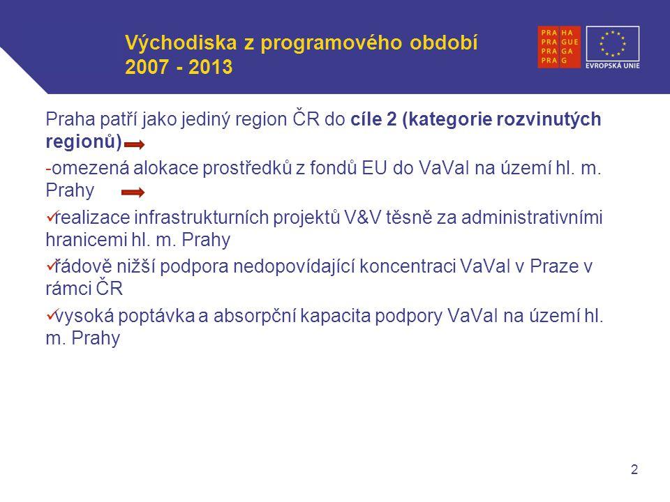 WWW.OPPA.CZ | WWW.OPPK.CZ Východiska z programového období 2007 - 2013 Praha patří jako jediný region ČR do cíle 2 (kategorie rozvinutých regionů) -omezená alokace prostředků z fondů EU do VaVaI na území hl.