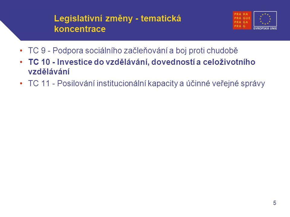 WWW.OPPA.CZ | WWW.OPPK.CZ Legislativní změny - tematická koncentrace TC 9 - Podpora sociálního začleňování a boj proti chudobě TC 10 - Investice do vzdělávání, dovedností a celoživotního vzdělávání TC 11 - Posilování institucionální kapacity a účinné veřejné správy 5