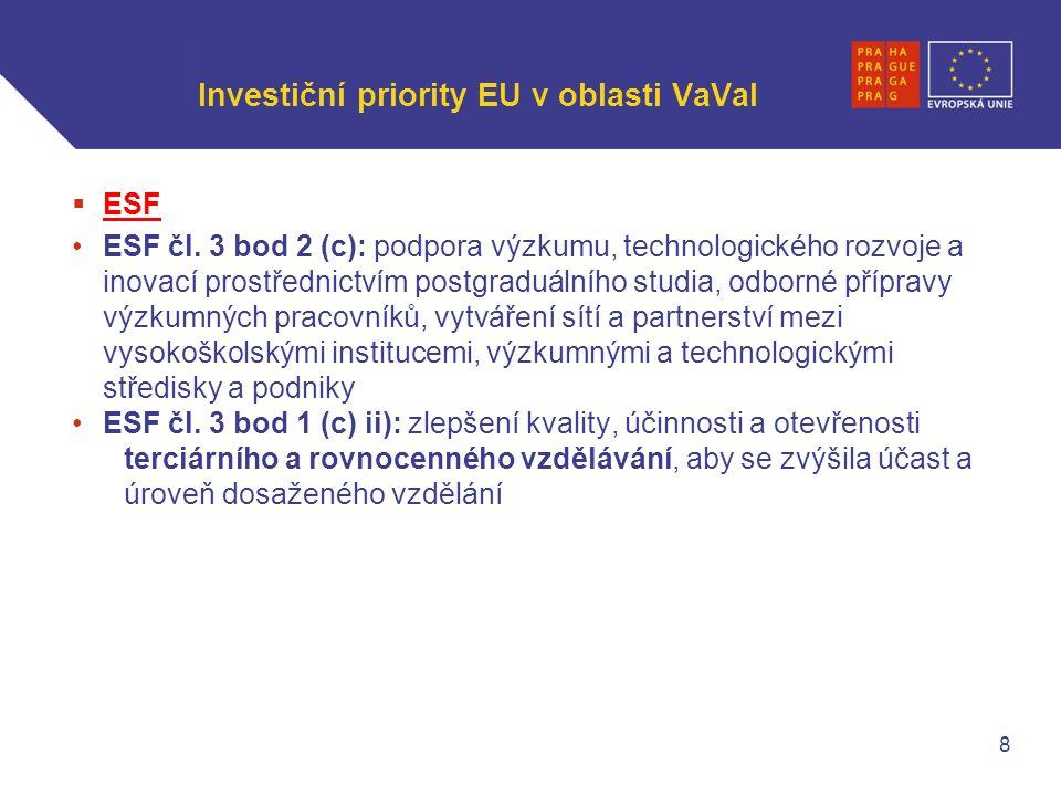 WWW.OPPA.CZ | WWW.OPPK.CZ Investiční priority EU v oblasti VaVaI  ESF ESF čl.