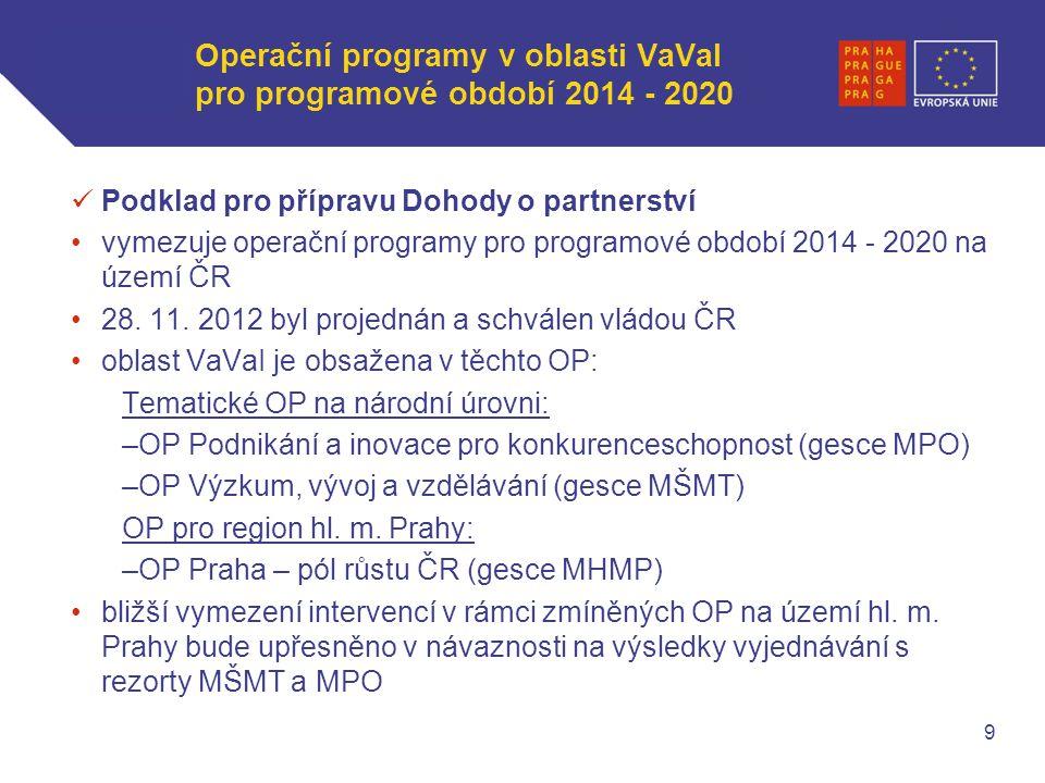 WWW.OPPA.CZ | WWW.OPPK.CZ Operační programy v oblasti VaVaI pro programové období 2014 - 2020 Podklad pro přípravu Dohody o partnerství vymezuje operační programy pro programové období 2014 - 2020 na území ČR 28.