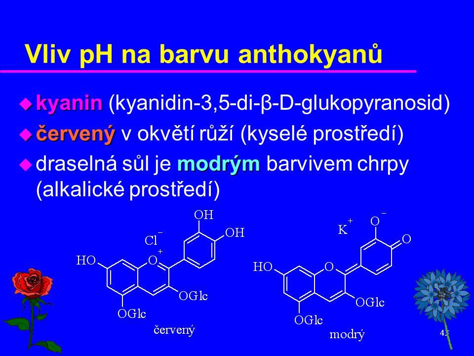 43 Vliv pH na barvu anthokyanů u kyanin u kyanin (kyanidin-3,5-di-β-D-glukopyranosid) u červený u červený v okvětí růží (kyselé prostředí) modrým u dr