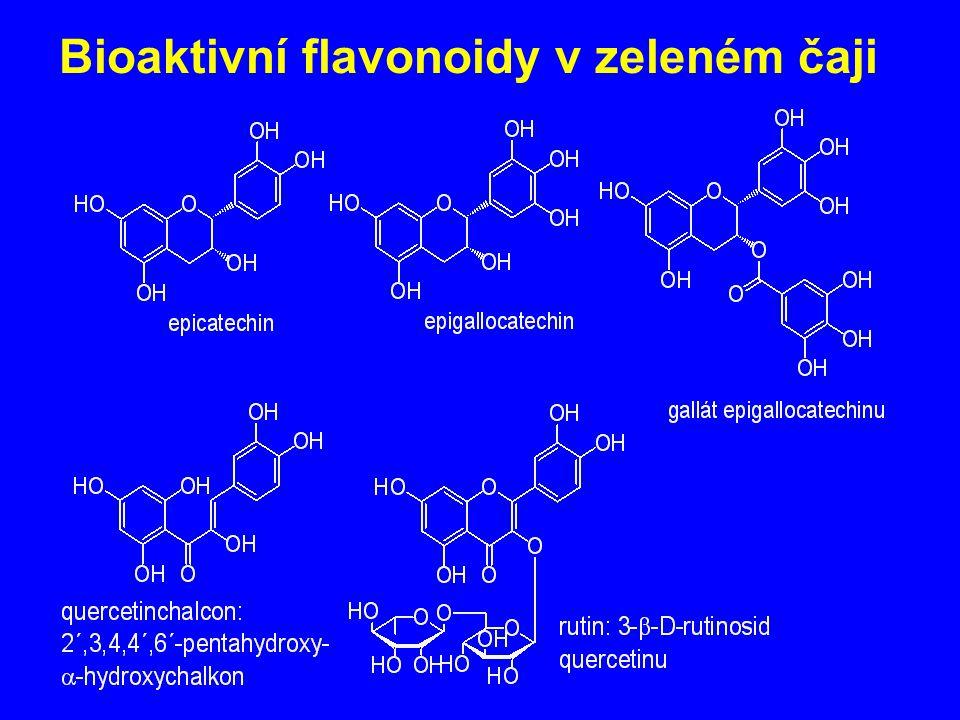 Bioaktivní flavonoidy v zeleném čaji