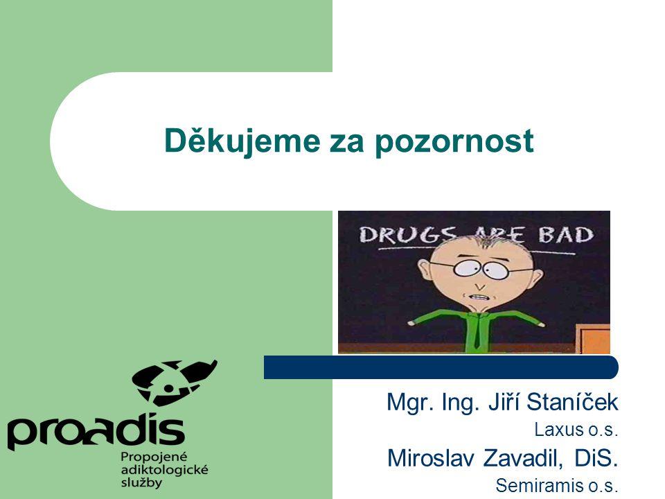 Děkujeme za pozornost Mgr. Ing. Jiří Staníček Laxus o.s. Miroslav Zavadil, DiS. Semiramis o.s.