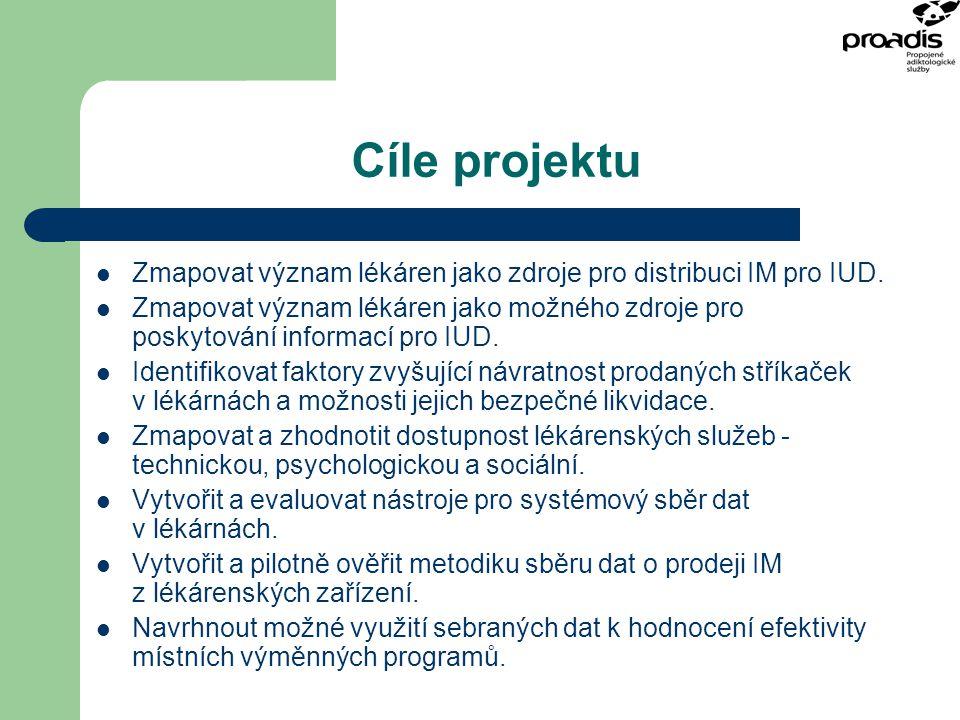 Cíle projektu Zmapovat význam lékáren jako zdroje pro distribuci IM pro IUD. Zmapovat význam lékáren jako možného zdroje pro poskytování informací pro