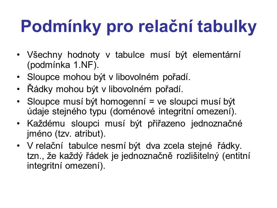 Podmínky pro relační tabulky Všechny hodnoty v tabulce musí být elementární (podmínka 1.NF). Sloupce mohou být v libovolném pořadí. Řádky mohou být v