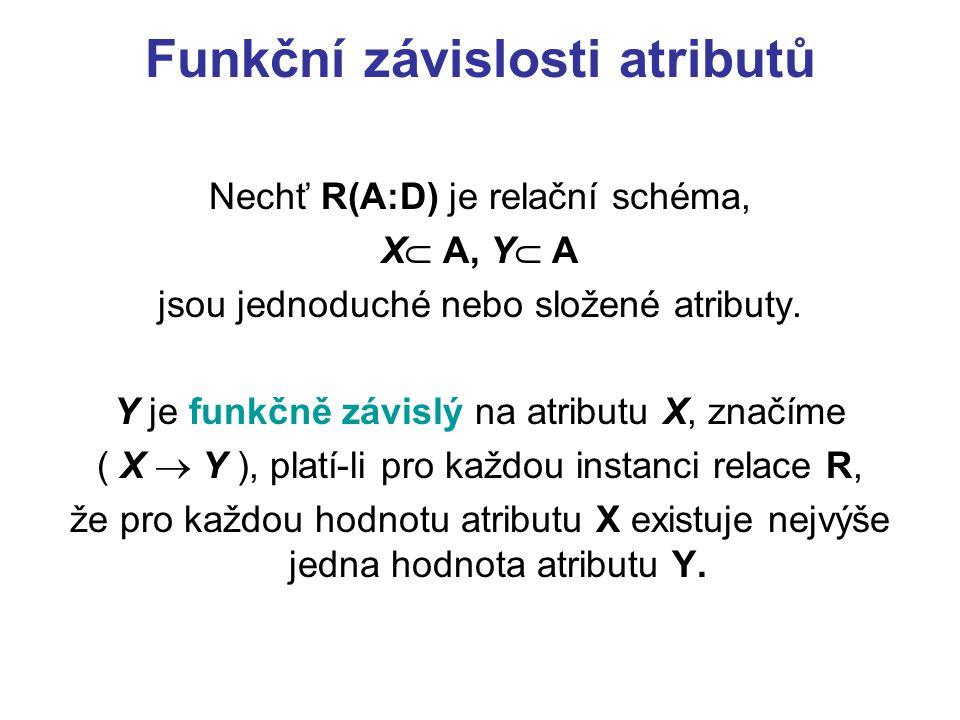 Funkční závislosti atributů Nechť R(A:D) je relační schéma, X  A, Y  A jsou jednoduché nebo složené atributy. Y je funkčně závislý na atributu X, zn