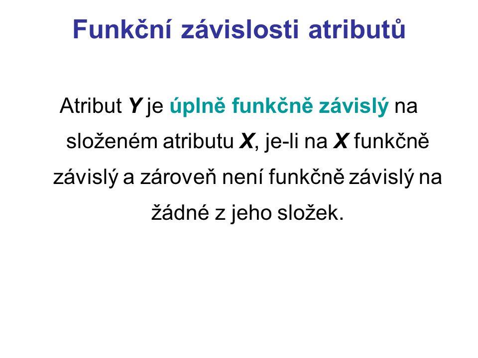 Funkční závislosti atributů Atribut Y je úplně funkčně závislý na složeném atributu X, je-li na X funkčně závislý a zároveň není funkčně závislý na žá