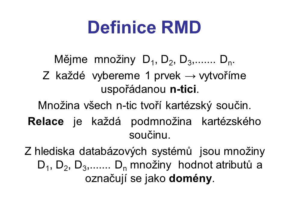 Definice RMD Mějme množiny D 1, D 2, D 3,....... D n. Z každé vybereme 1 prvek → vytvoříme uspořádanou n-tici. Množina všech n-tic tvoří kartézský sou