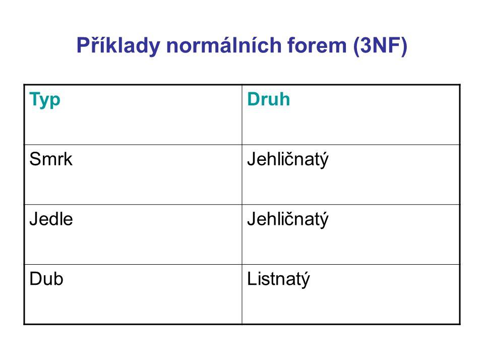 Příklady normálních forem (3NF) TypDruh SmrkJehličnatý JedleJehličnatý DubListnatý
