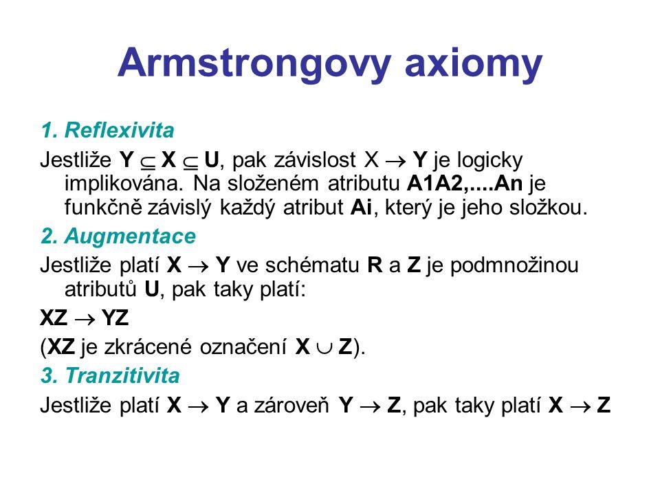 Armstrongovy axiomy 1. Reflexivita Jestliže Y  X  U, pak závislost X  Y je logicky implikována. Na složeném atributu A1A2,....An je funkčně závislý