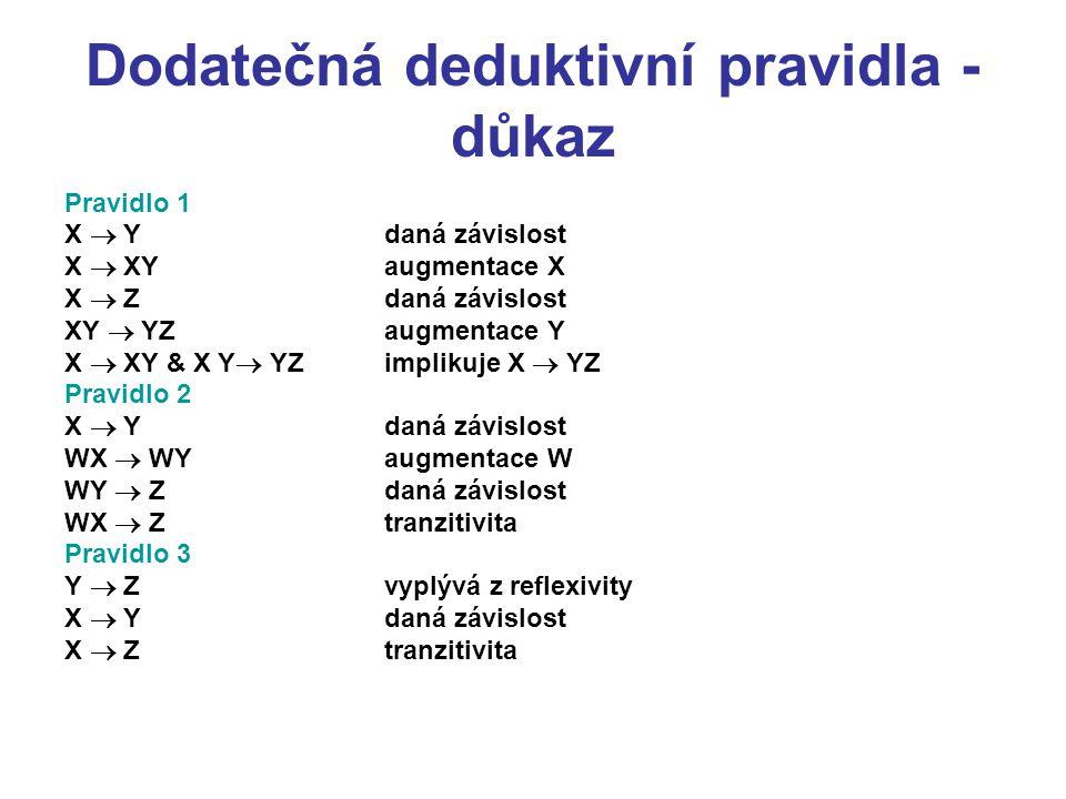 Dodatečná deduktivní pravidla - důkaz Pravidlo 1 X  Ydaná závislost X  XYaugmentace X X  Zdaná závislost XY  YZaugmentace Y X  XY & X Y  YZ impl