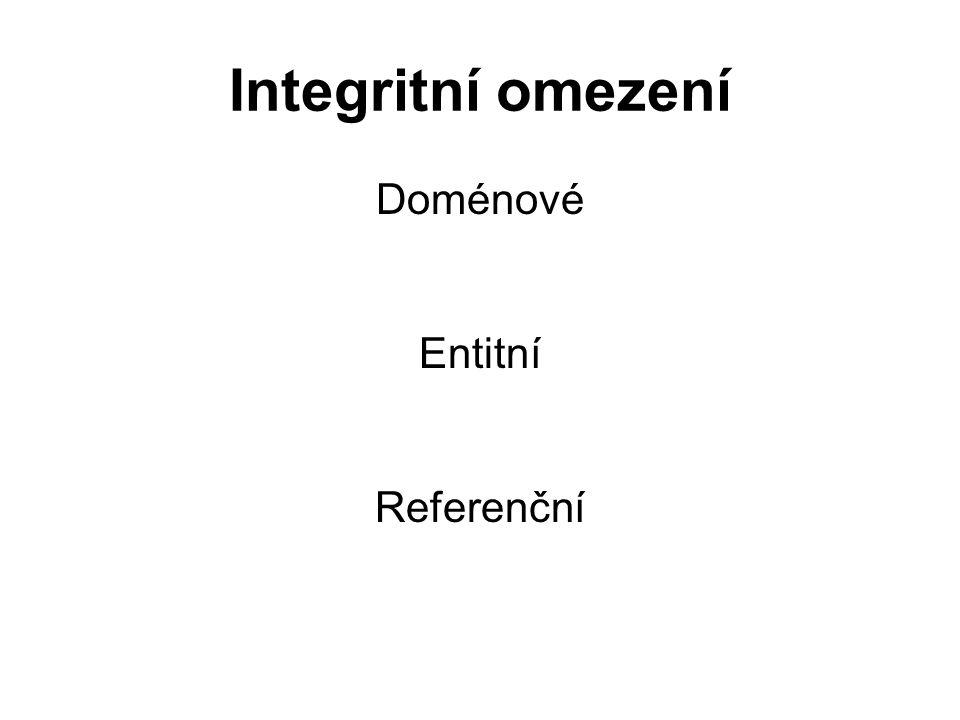 Doménové IO Doménové IO přiřazuje pro každý atribut relace předem definovanou doménu jeho hodnot.