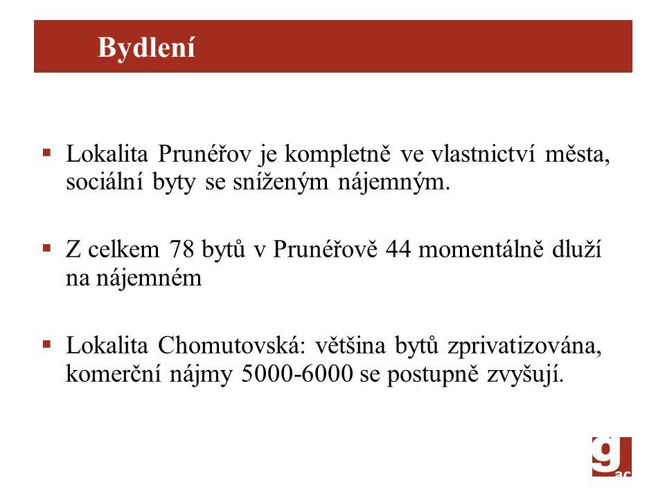 Bydlení  Lokalita Prunéřov je kompletně ve vlastnictví města, sociální byty se sníženým nájemným.  Z celkem 78 bytů v Prunéřově 44 momentálně dluží