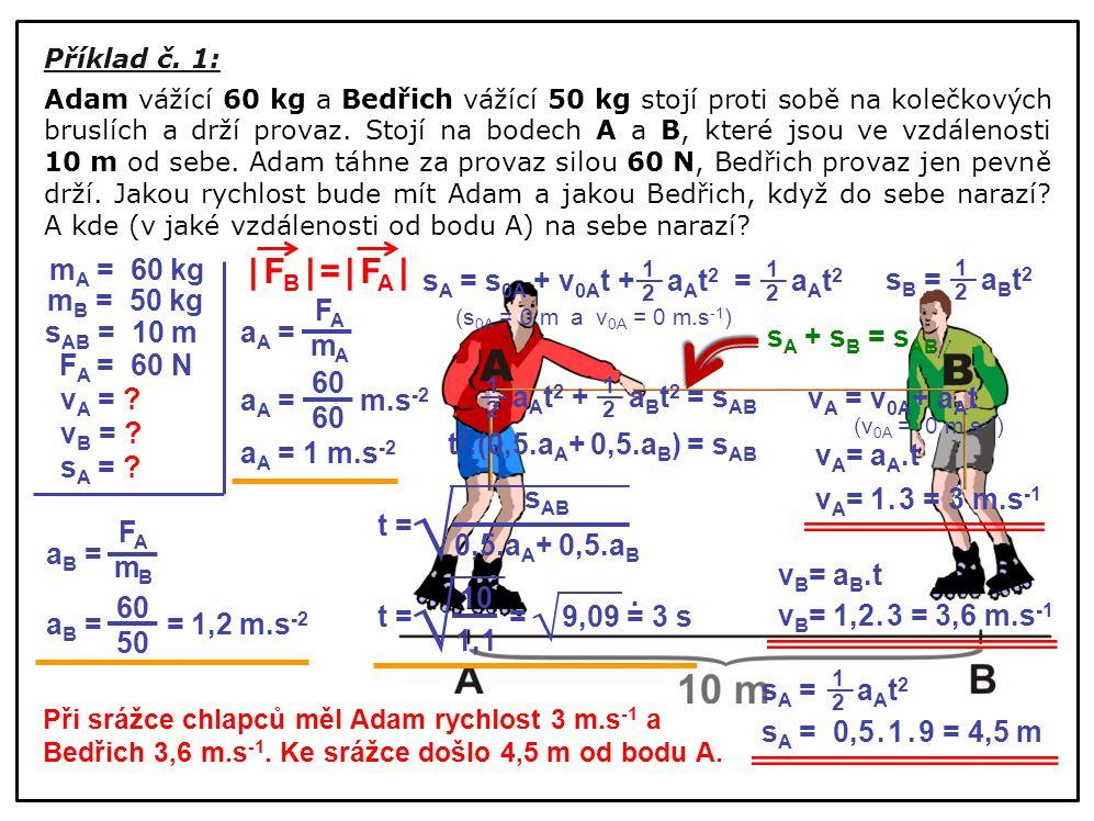 Příklad č. 1: Adam vážící 60 kg a Bedřich vážící 50 kg stojí proti sobě na kolečkových bruslích a drží provaz. Stojí na bodech A a B, které jsou ve vz