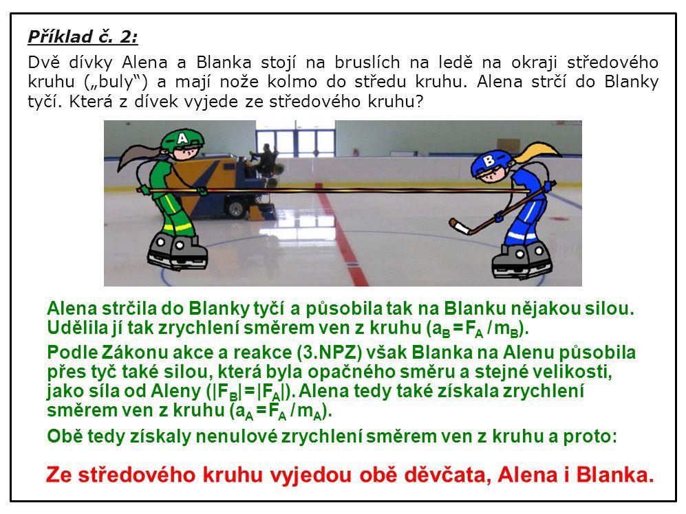 """Příklad č. 2: Dvě dívky Alena a Blanka stojí na bruslích na ledě na okraji středového kruhu (""""buly"""") a mají nože kolmo do středu kruhu. Alena strčí do"""