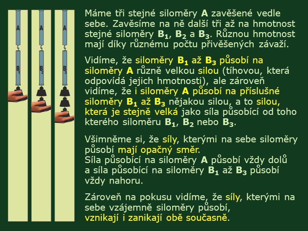 TŘETÍ NEWTONŮV POHYBOVÝ ZÁKON Vytvořeno v rámci projektu Gymnázium Sušice - Brána vzdělávání II Autor: Mgr.
