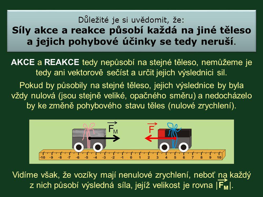 AKCE a REAKCE tedy nepůsobí na stejné těleso, nemůžeme je tedy ani vektorově sečíst a určit jejich výslednici sil. Pokud by působily na stejné těleso,