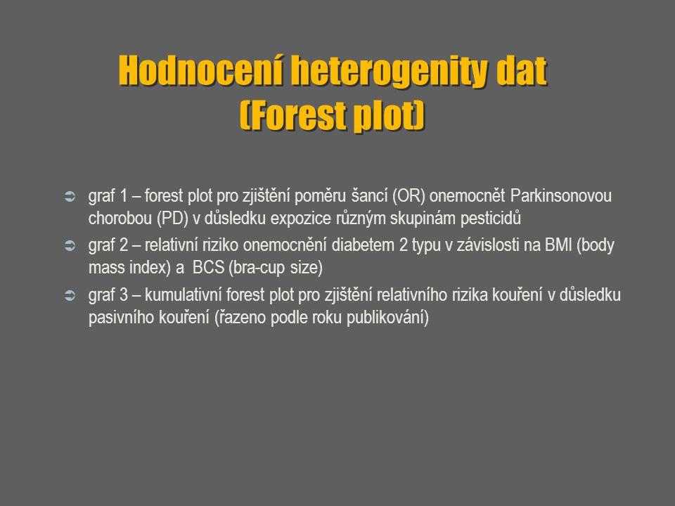Hodnocení heterogenity dat (Forest plot)  graf 1 – forest plot pro zjištění poměru šancí (OR) onemocnět Parkinsonovou chorobou (PD) v důsledku expozi