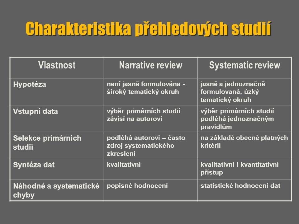 Charakteristika přehledových studií VlastnostNarrative reviewSystematic review Hypotéza není jasně formulována - široký tematický okruh jasně a jednoz