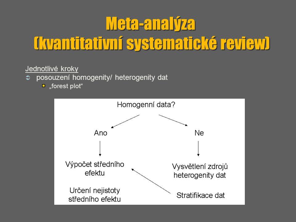 """Meta-analýza (kvantitativní systematické review) Jednotlivé kroky  posouzení homogenity/ heterogenity dat """"forest plot"""""""