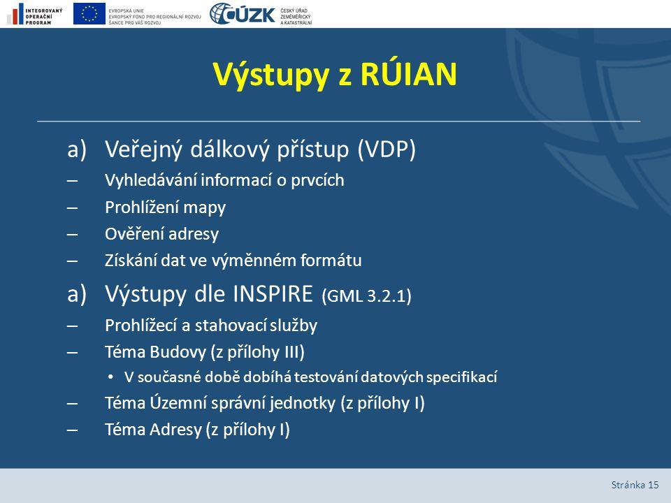 Výstupy z RÚIAN a)Veřejný dálkový přístup (VDP) – Vyhledávání informací o prvcích – Prohlížení mapy – Ověření adresy – Získání dat ve výměnném formátu