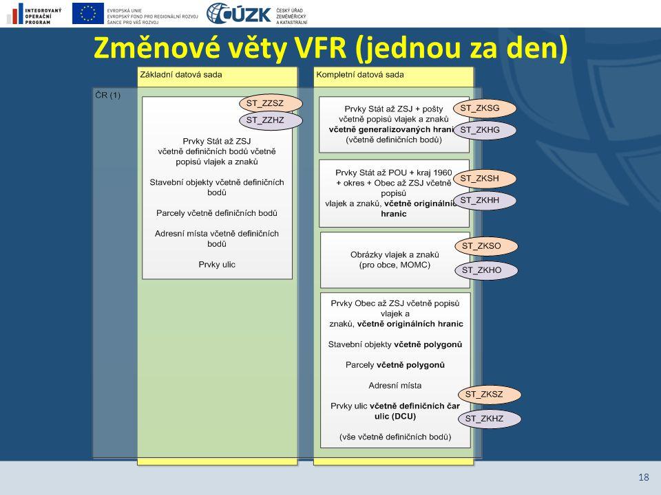 Změnové věty VFR (jednou za den) 18
