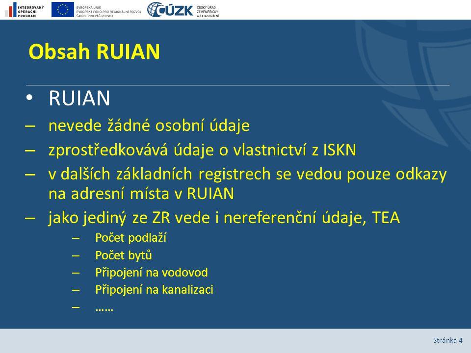 Obsah RUIAN Stránka 4 RUIAN – nevede žádné osobní údaje – zprostředkovává údaje o vlastnictví z ISKN – v dalších základních registrech se vedou pouze
