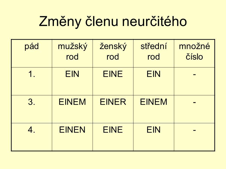 Změny členu neurčitého pádmužský rod ženský rod střední rod množné číslo 1.EINEINEEIN- 3.EINEMEINEREINEM- 4.EINENEINEEIN-
