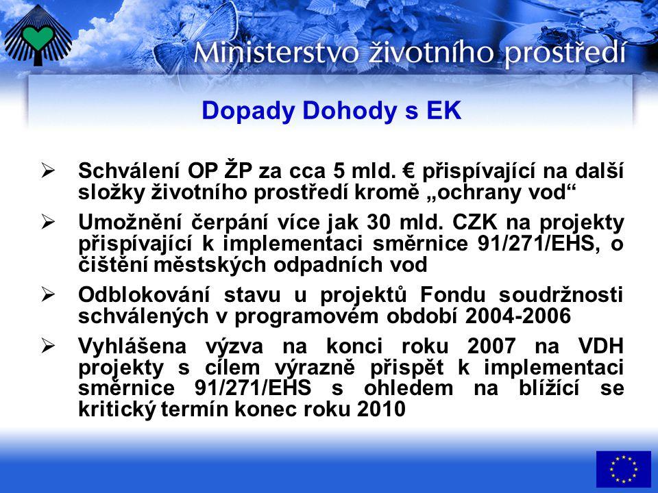 Dopady Dohody s EK  Schválení OP ŽP za cca 5 mld.