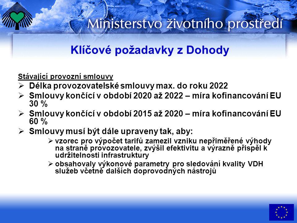 Klíčové požadavky z Dohody Stávající provozní smlouvy  Délka provozovatelské smlouvy max.