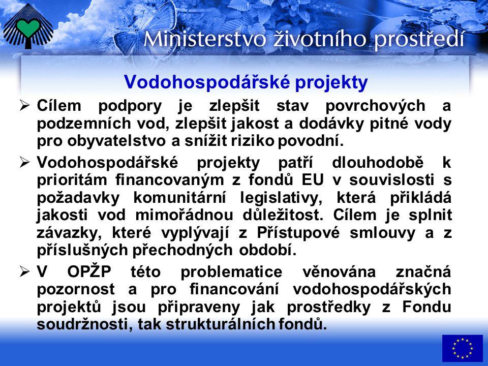 Klíčové požadavky z Dohody Nové provozní smlouvy  maximální délka provozní smlouvy 10 let  v případě finanční spoluúčasti soukromého provozovatele na investicích do infrastruktury doba trvání smlouvy může být delší (princip proporcionality)  nutnost provedení transparentního výběrového řízení dle požadavků české legislativy, přičemž hodnotícím kritériem musí být vždy výše ceny pro vodné a stočné  musí zahrnovat nástroje podporující efektivitu (výkonové parametry, sankce) a zajišťující informovanost vlastníka infrastruktury (pravidelné zprávy o výkonu provozovatele, o dodržování kvality VDH služeb)
