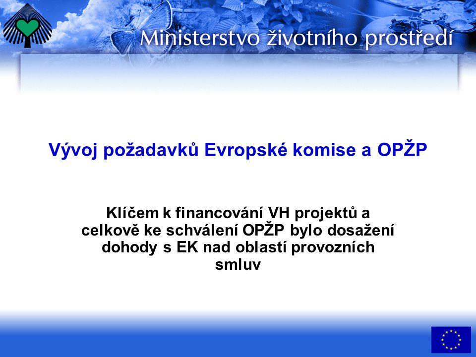 Vývoj požadavků Evropské komise a OPŽP Klíčem k financování VH projektů a celkově ke schválení OPŽP bylo dosažení dohody s EK nad oblastí provozních smluv