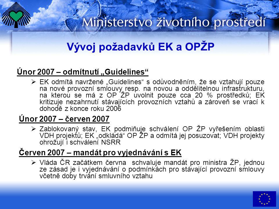 """Vývoj požadavků EK a OPŽP Únor 2007 – odmítnutí """"Guidelines  EK odmítá navržené """"Guidelines s odůvodněním, že se vztahují pouze na nové provozní smlouvy resp."""