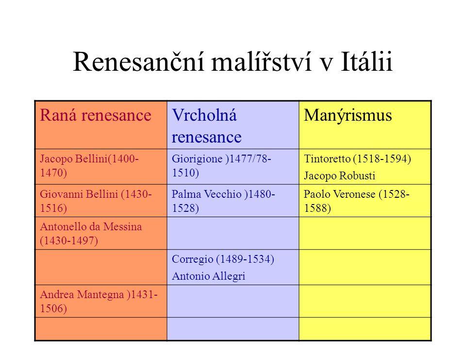 Renesanční malířství v Itálii Raná renesanceVrcholná renesance Manýrismus Jacopo Bellini(1400- 1470) Giorigione )1477/78- 1510) Tintoretto (1518-1594)