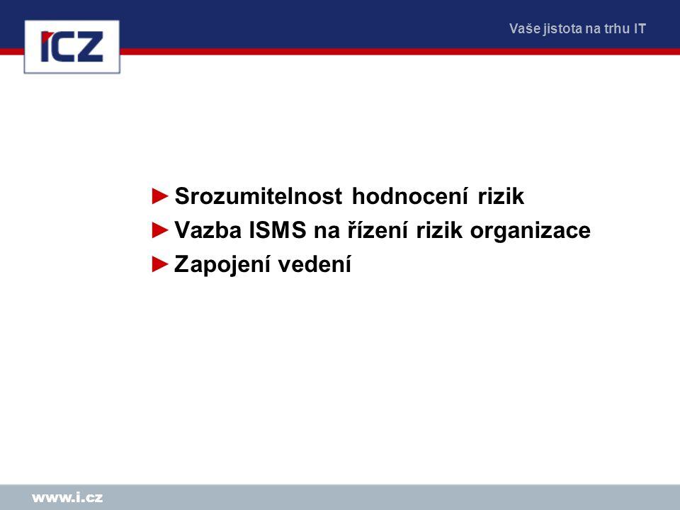 Vaše jistota na trhu IT www.i.cz ►Srozumitelnost hodnocení rizik ►Vazba ISMS na řízení rizik organizace ►Zapojení vedení