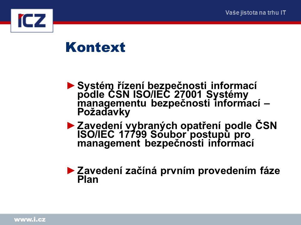 Vaše jistota na trhu IT www.i.cz Kontext ►Systém řízení bezpečnosti informací podle ČSN ISO/IEC 27001 Systémy managementu bezpečnosti informací – Poža