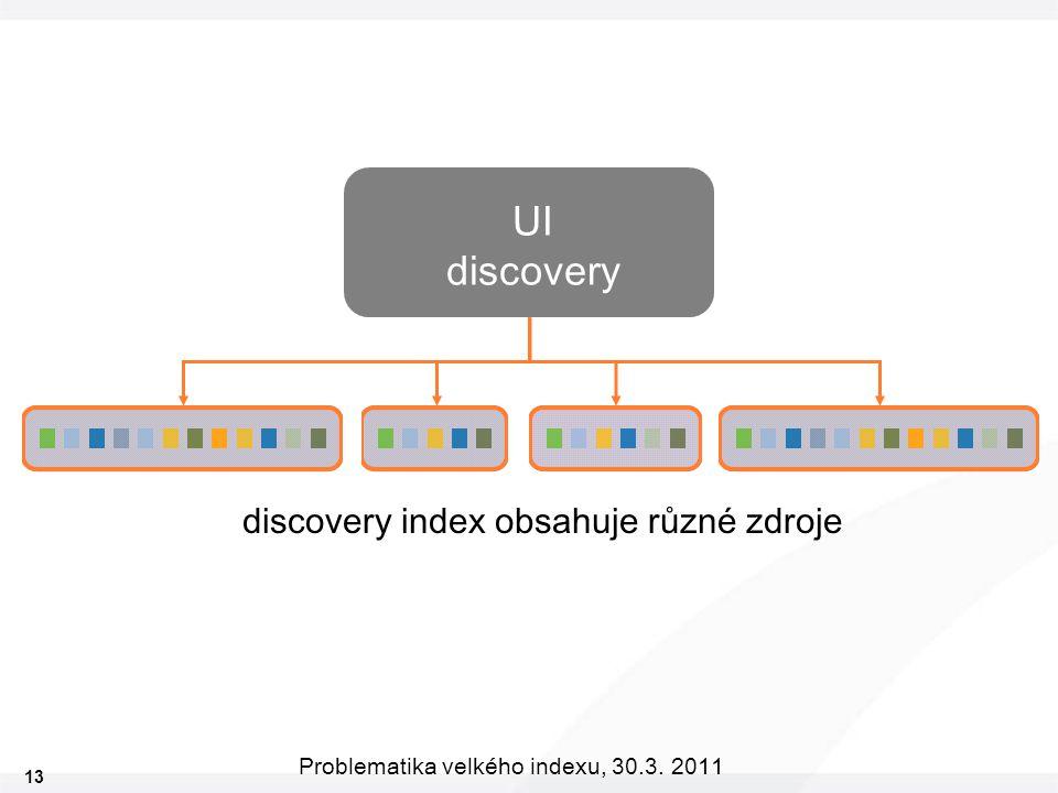 13 Problematika velkého indexu, 30.3. 2011 UI discovery discovery index obsahuje různé zdroje