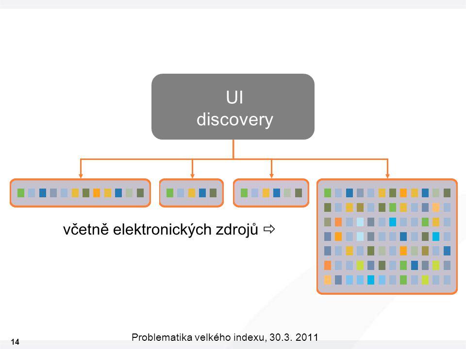 14 Problematika velkého indexu, 30.3. 2011 UI discovery včetně elektronických zdrojů 