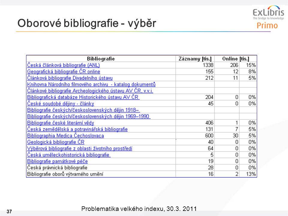 37 Problematika velkého indexu, 30.3. 2011 Oborové bibliografie - výběr