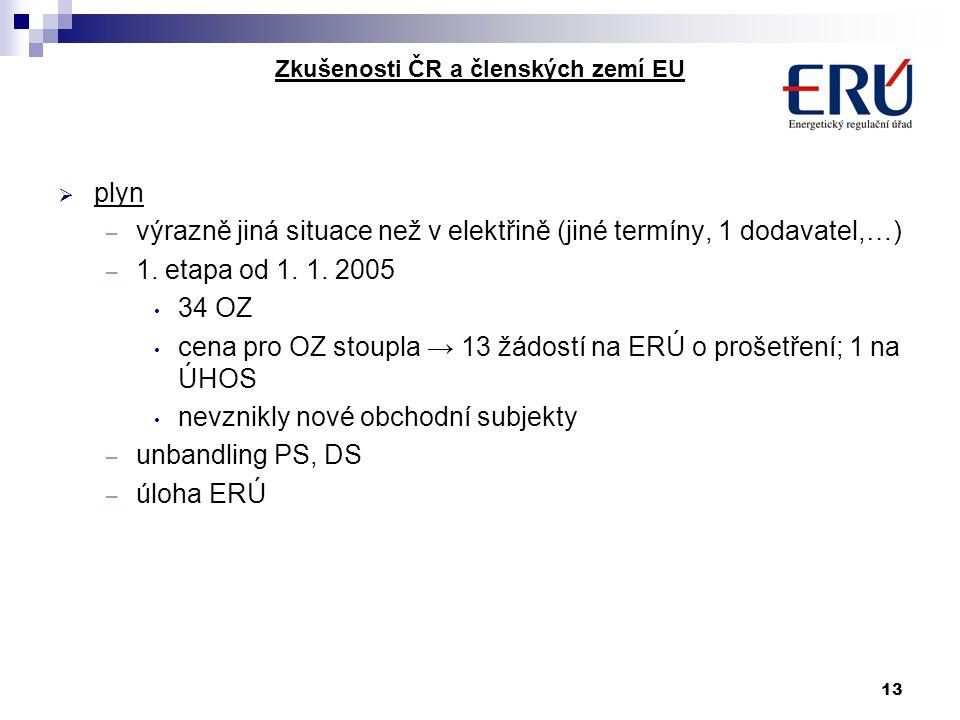 13 Zkušenosti ČR a členských zemí EU  plyn – výrazně jiná situace než v elektřině (jiné termíny, 1 dodavatel,…) – 1. etapa od 1. 1. 2005 34 OZ cena p