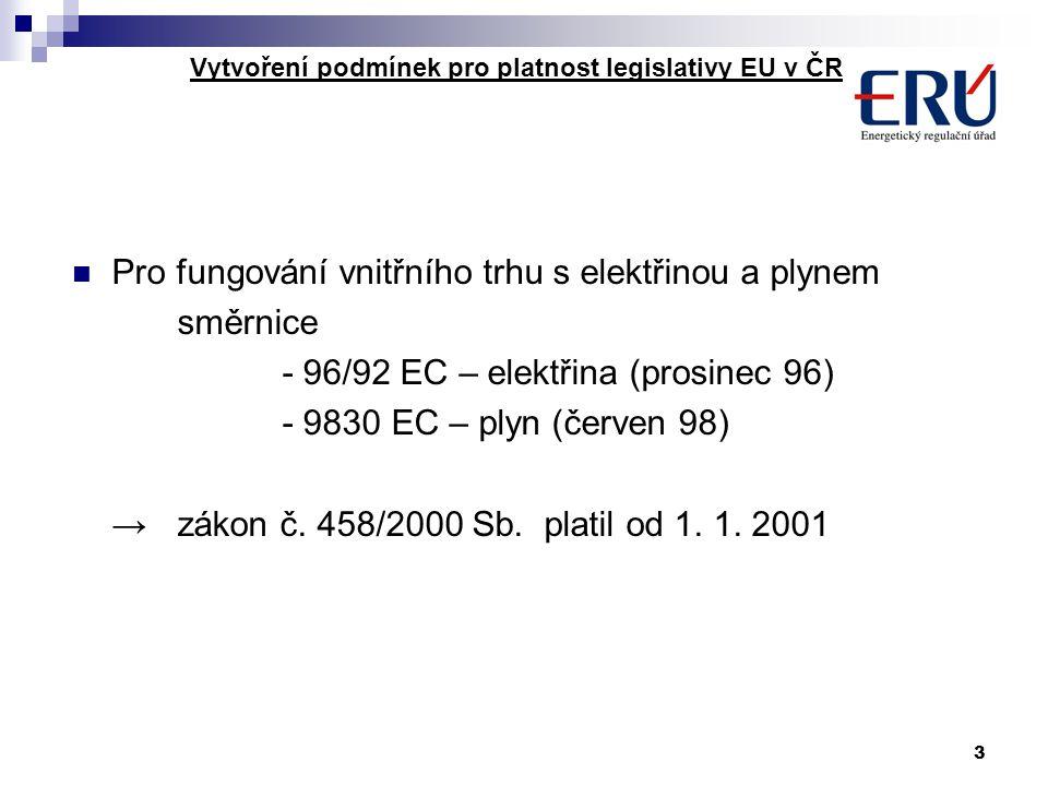 3 Vytvoření podmínek pro platnost legislativy EU v ČR Pro fungování vnitřního trhu s elektřinou a plynem směrnice - 96/92 EC – elektřina (prosinec 96)