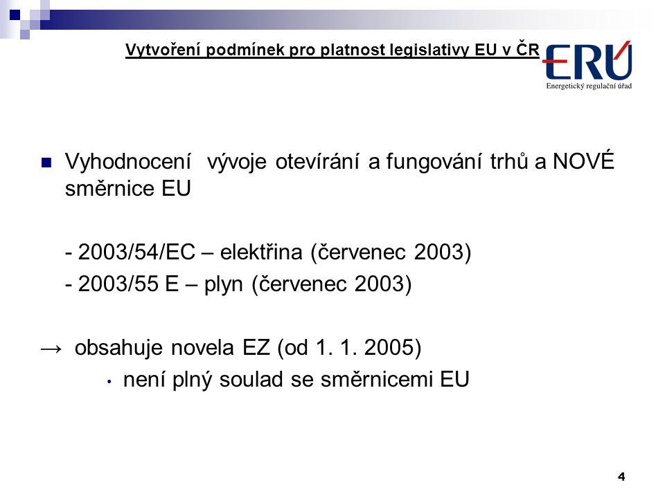 4 Vytvoření podmínek pro platnost legislativy EU v ČR Vyhodnocení vývoje otevírání a fungování trhů a NOVÉ směrnice EU - 2003/54/EC – elektřina (červenec 2003) - 2003/55 E – plyn (červenec 2003) → obsahuje novela EZ (od 1.