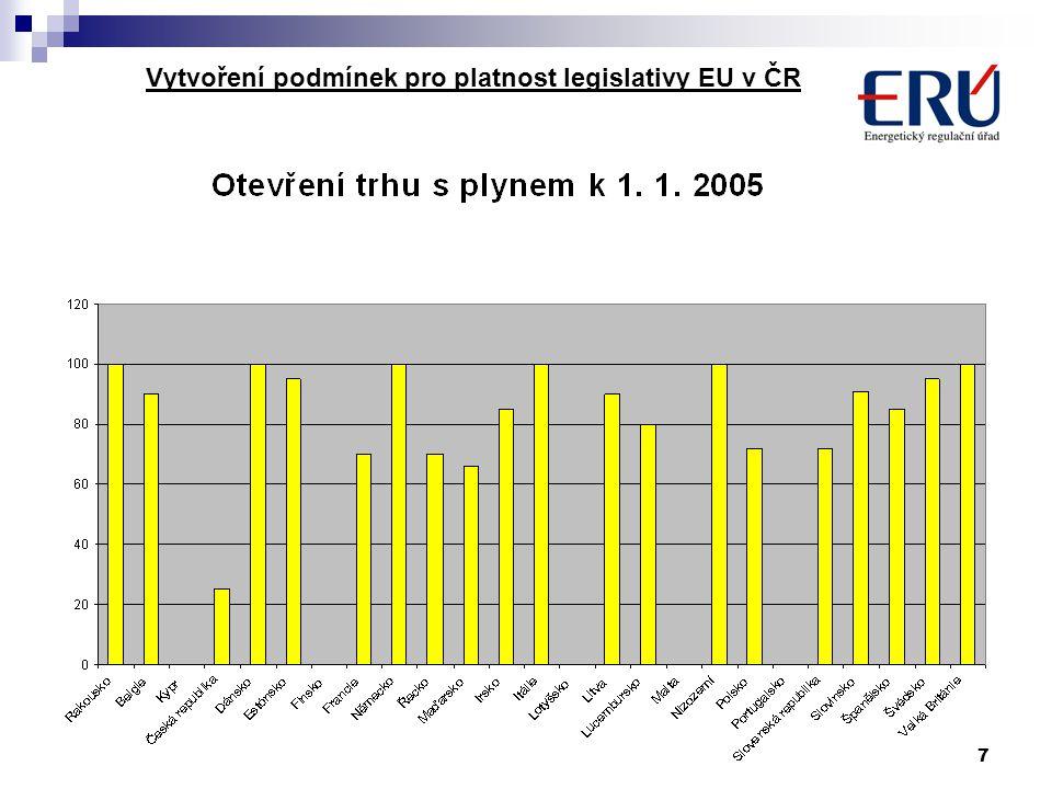 8 Zkušenosti ČR a členských zemí EU Členské státy EU  otvírání trhů v členských státech od r.
