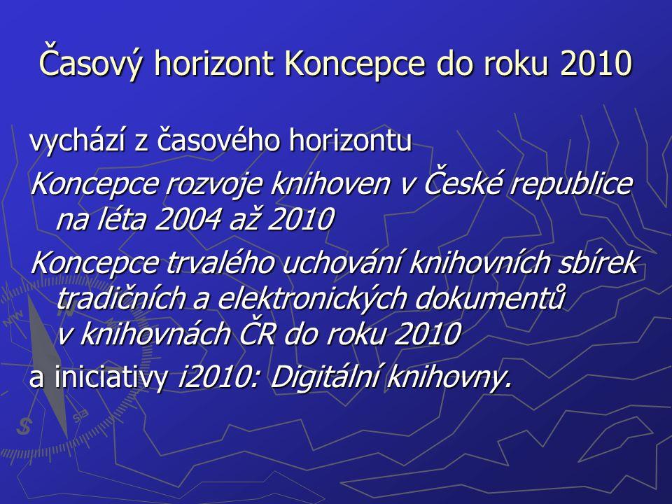 Obsah koncepce ► Úvod ► Historie SK ČR ► Současný stav SK ČR ► Koncepce rozvoje SK ČR ► Závěry ► Přílohy