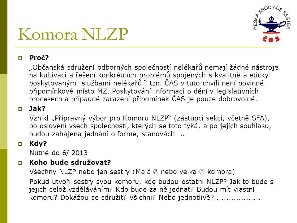 Komora NLZP  Proč.